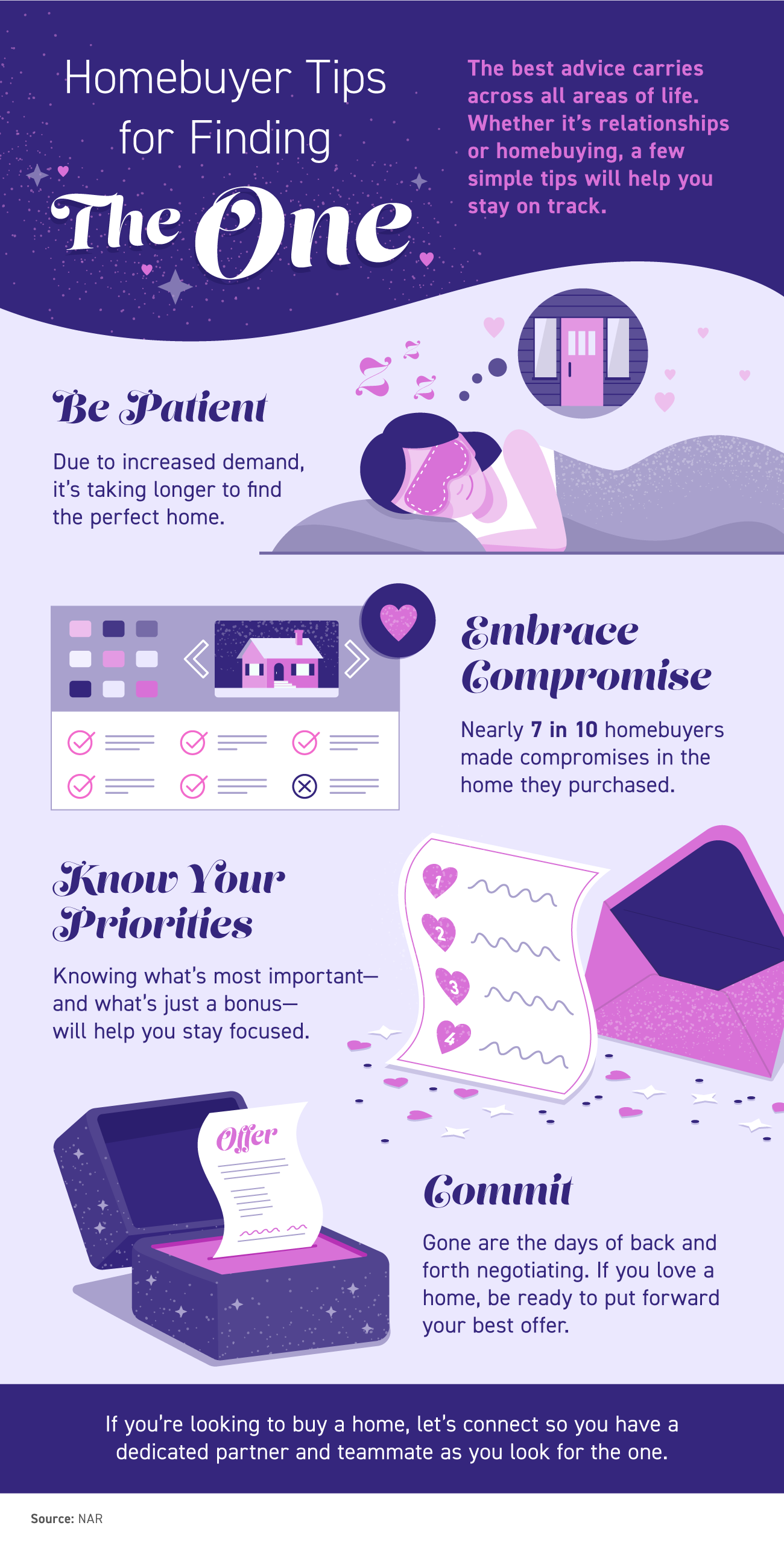 Homebuyer Tips for Finding the One [INFOGRAPHIC]   Simplifying The Market